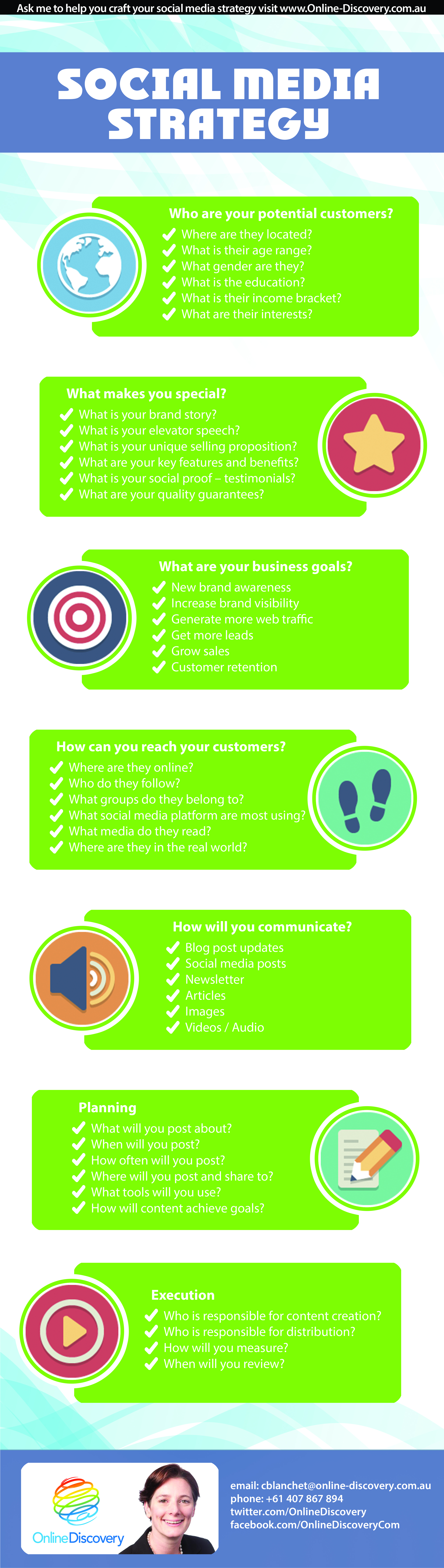 InfoGraphicSocial-Media-Strategy - online-discovery
